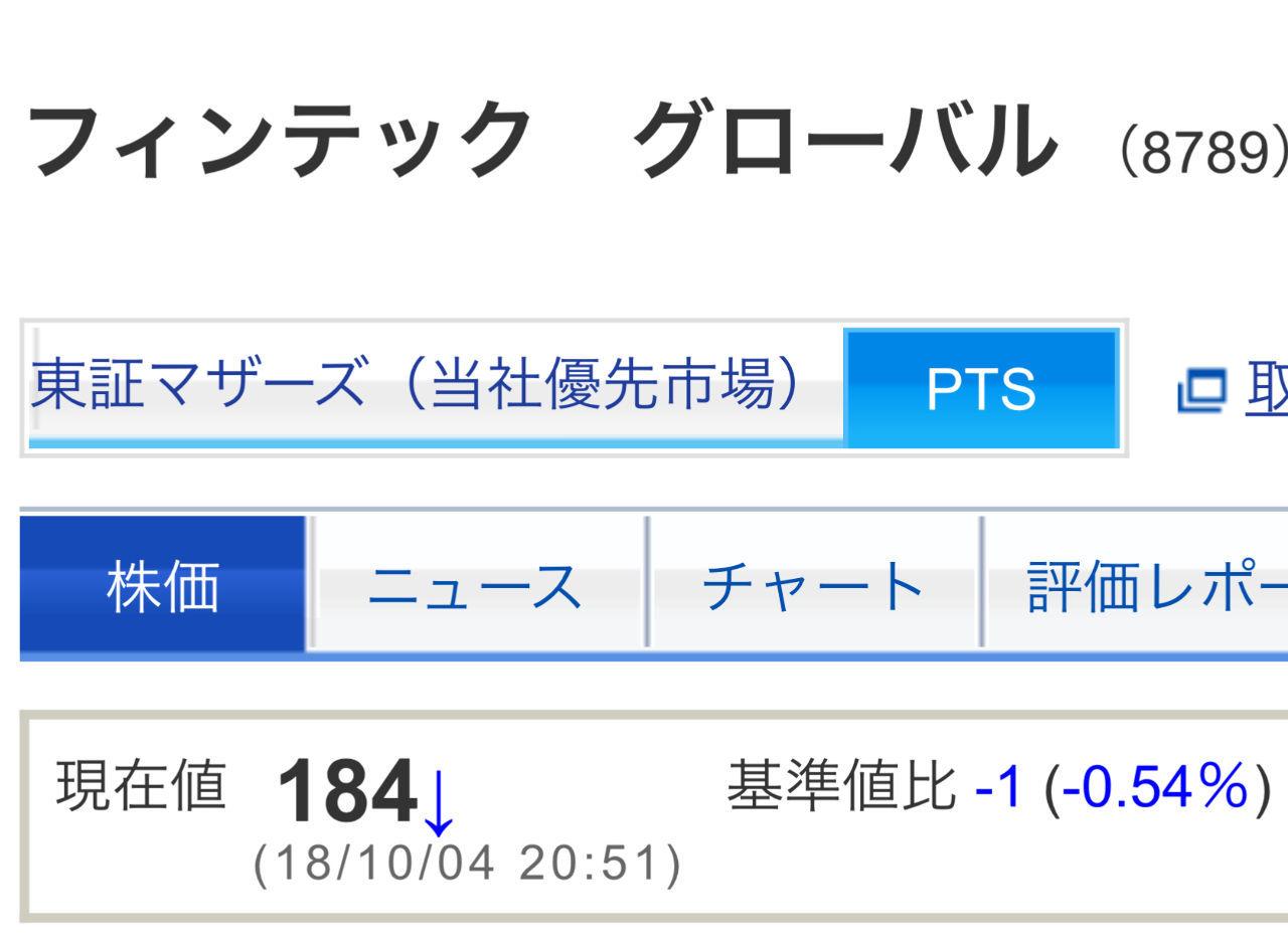 8789 - フィンテック グローバル(株) Kabureki Now  PTSドンドン下がってますなぁ
