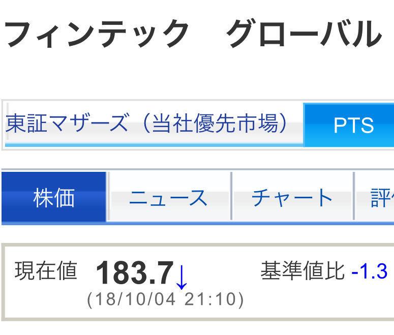 8789 - フィンテック グローバル(株) Kabureki Now PTS値下がりが止まりませんなぁ