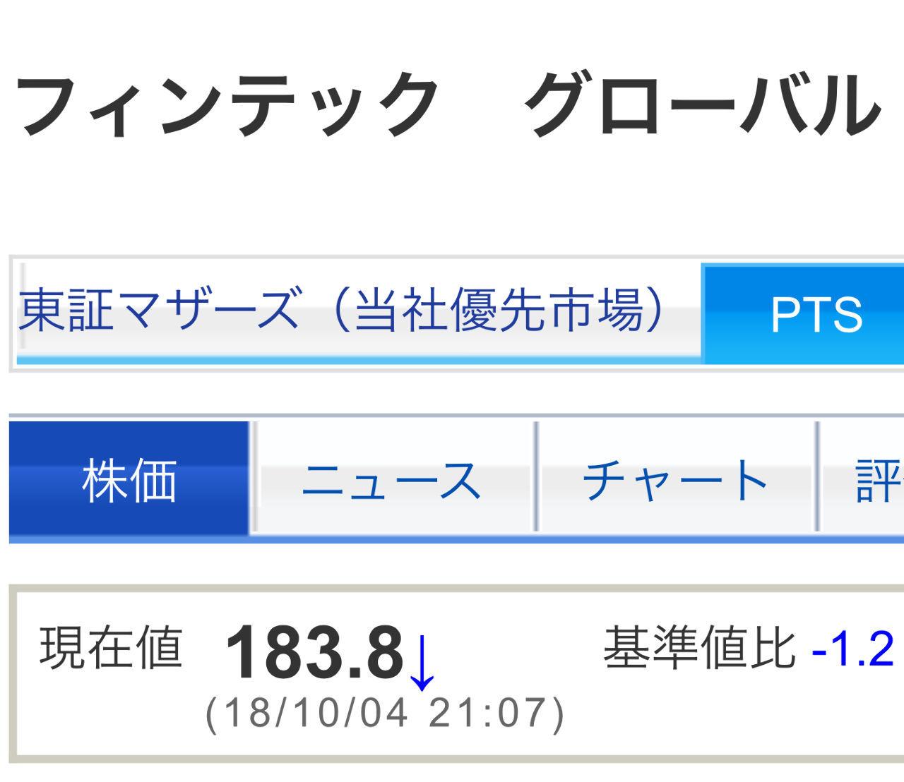 8789 - フィンテック グローバル(株) Kabureki Now  PTSドンドン値下がりしていますなぁ