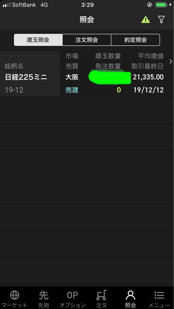 ^DJI - NYダウ ちょっと上げすぎだな 明日の分まで上げてる   売りポジ