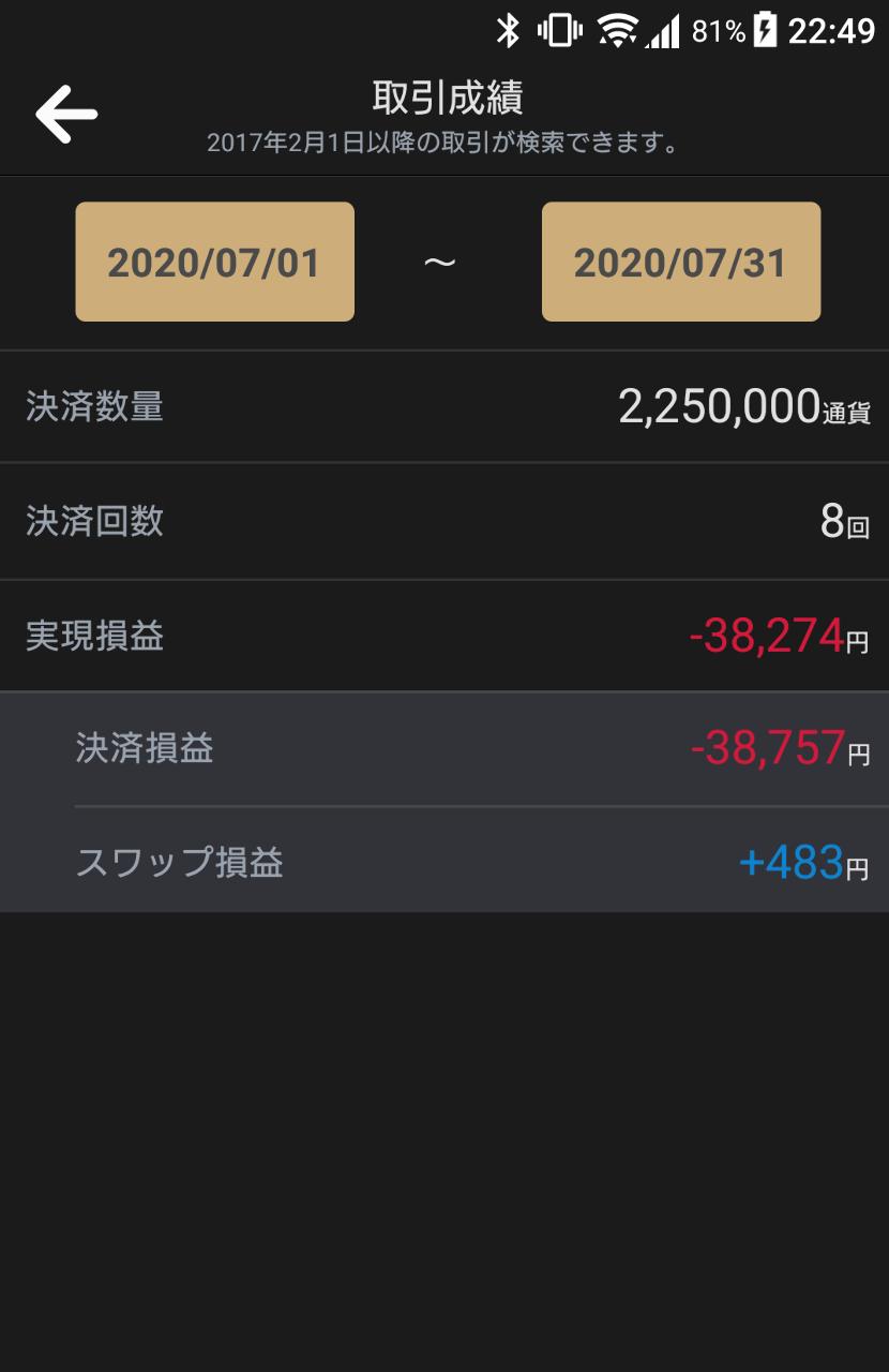 試行錯誤の記録 今週は少し取り返して、マイナス3.8でした。