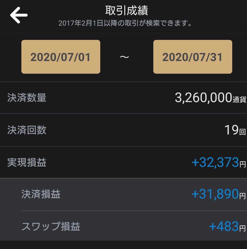 試行錯誤の記録 7月は -13 → +3.2 まで復活中。 極端な円高は困るな、投資信託が順調なのに。