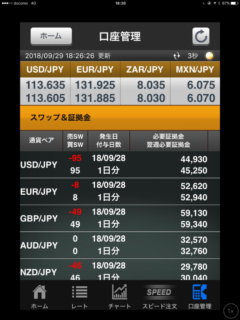 掲示板 ランド 円