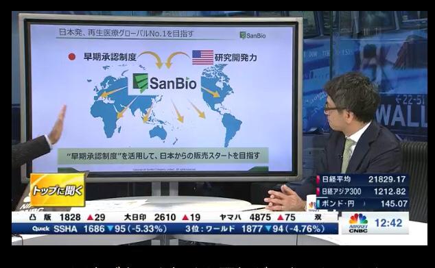 4592 - サンバイオ(株) 再生医療グローバルNo.1を目指すだよ ギリアド越えるよ もう、応援しかない。 恩返したい 株主の方