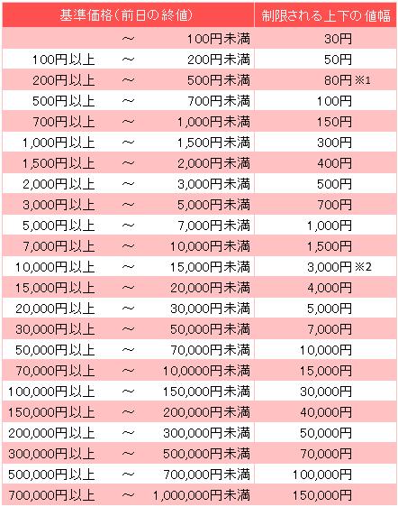 No.97713 inchosensei様へ … - 4592 - サンバイオ(株) 2018/11/06 - 株式 ...