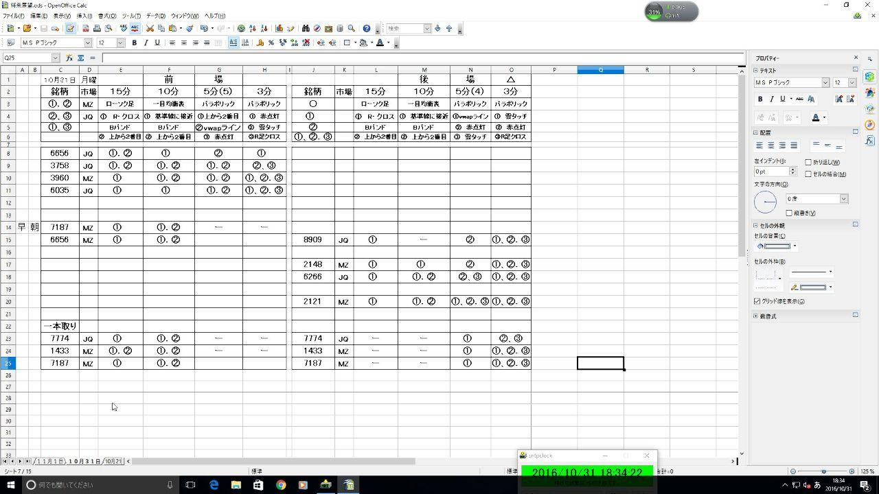 テクニカルチャート 30分足 一本(1銘柄)勝負。 チェックシート 再確認しました。 前場、後場共 15分足 ローソク足クロス からスタート 言葉で言う