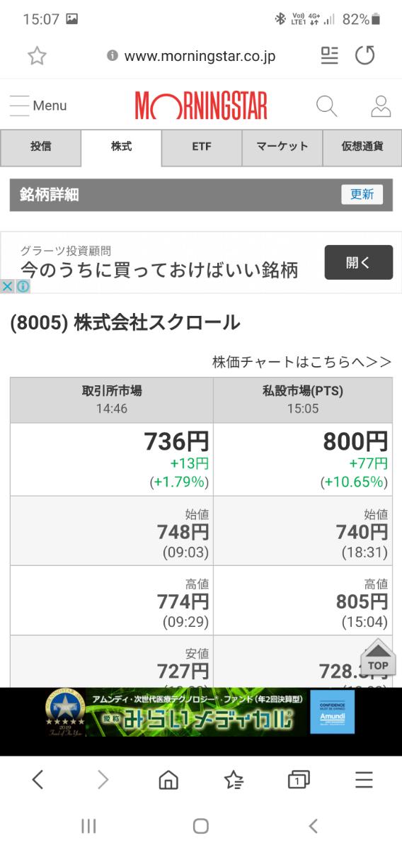 スクロール 株価 掲示板 スクロール (8005) : 株価/予想・目標株価