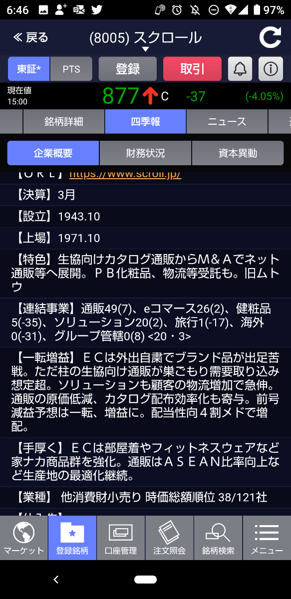 スクロール 株価 掲示板 (株)スクロール【8005】:詳細情報