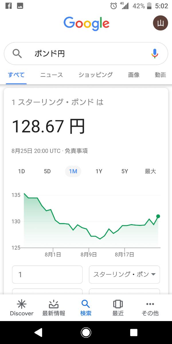 gbpjpy - イギリス ポンド / 日本 円 今度は下↓!何やコレ。