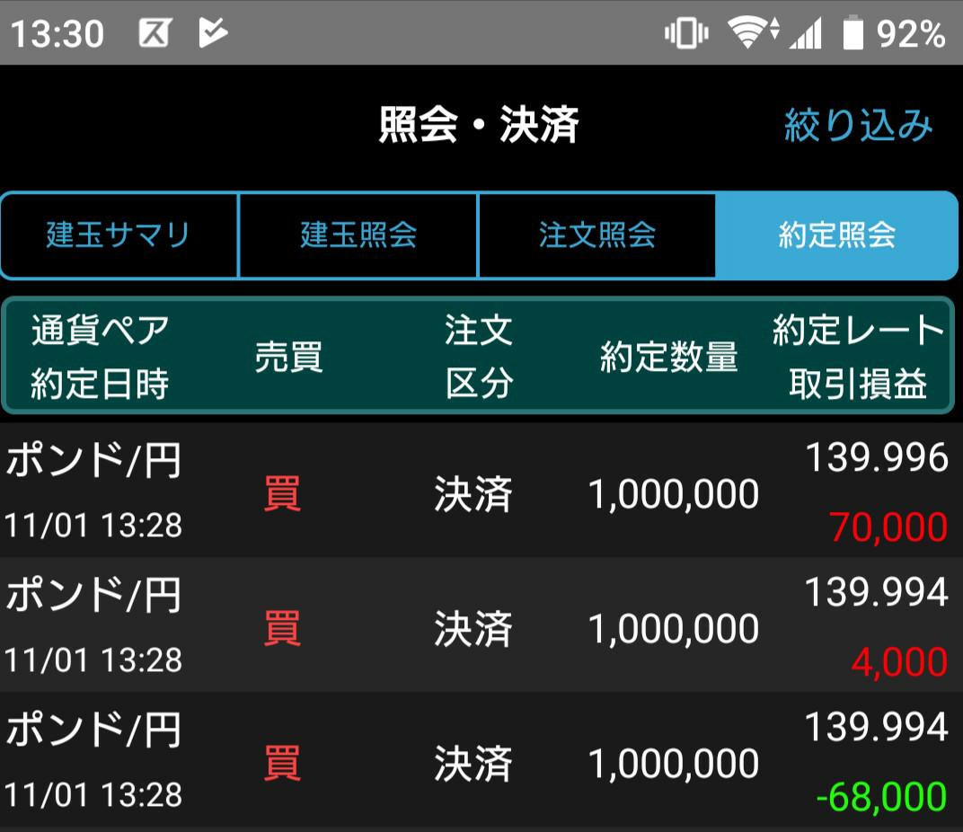 gbpjpy - イギリス ポンド / 日本 円 Sしてたけど下げが期待できないから同値撤退  欧州で入り直すかな