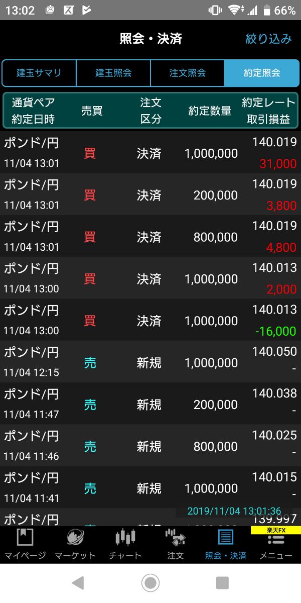 gbpjpy - イギリス ポンド / 日本 円 微益で撤退  あまり動かないから欧州で再インするか