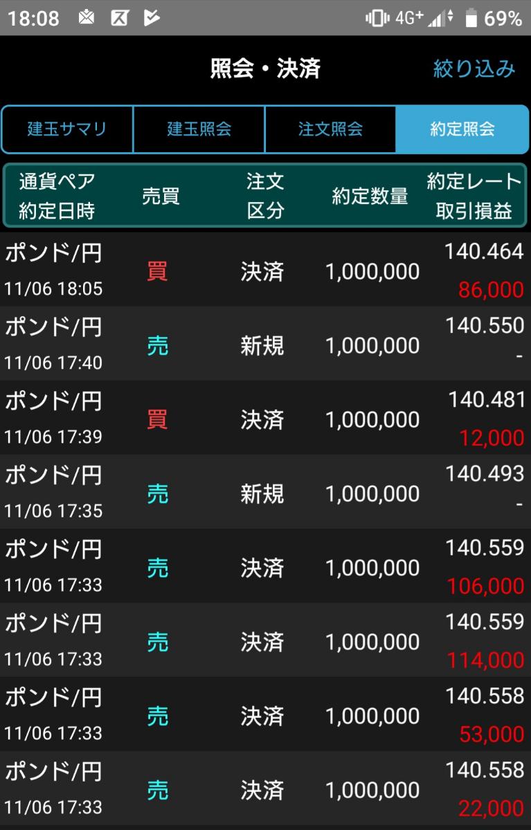 gbpjpy - イギリス ポンド / 日本 円 トランポリンが吠える前にLが助かってよかった💦  いったん手仕舞。