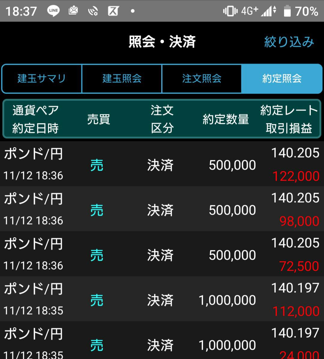 gbpjpy - イギリス ポンド / 日本 円 いったん逃げとく