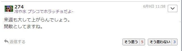 3747 - (株)インタートレード お前また外してんのかwwww