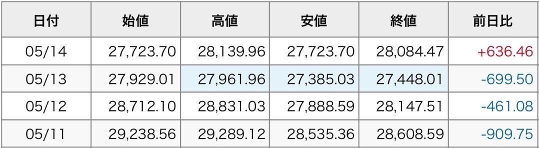 4911 - (株)資生堂 鉄人さま、やっと快晴になりましたね╰(*´︶`*)╯♡  ひどい嵐が続きました、、  こ