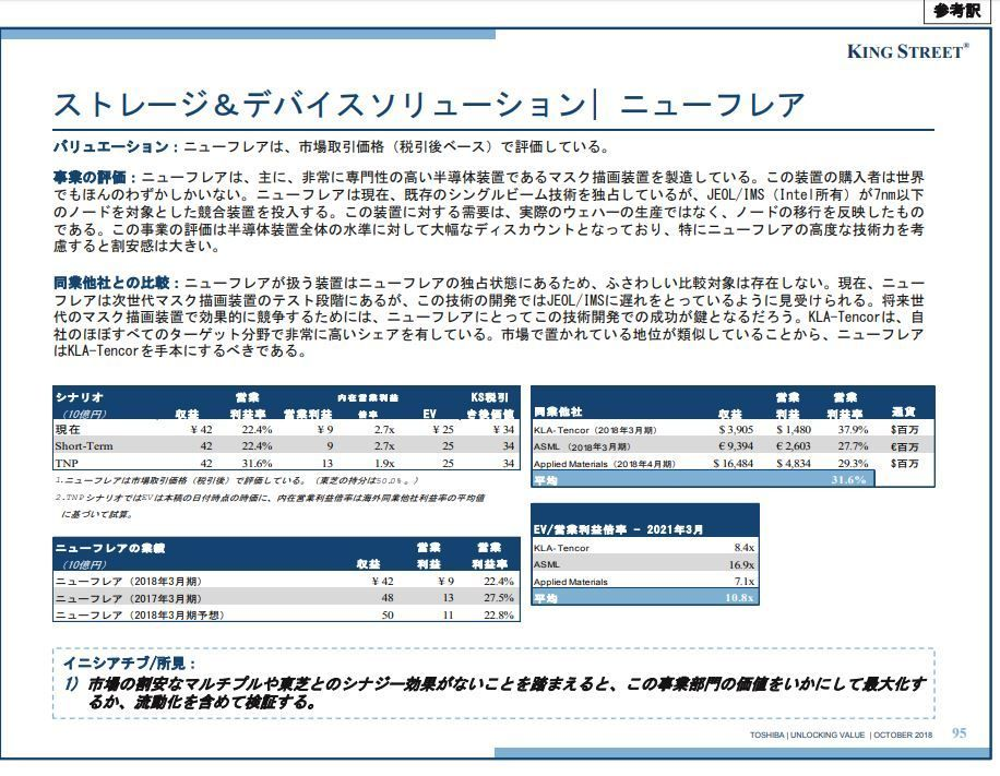6256 - (株)ニューフレアテクノロジー https://www.unlockingtoshibavalue.com/assets/toshi