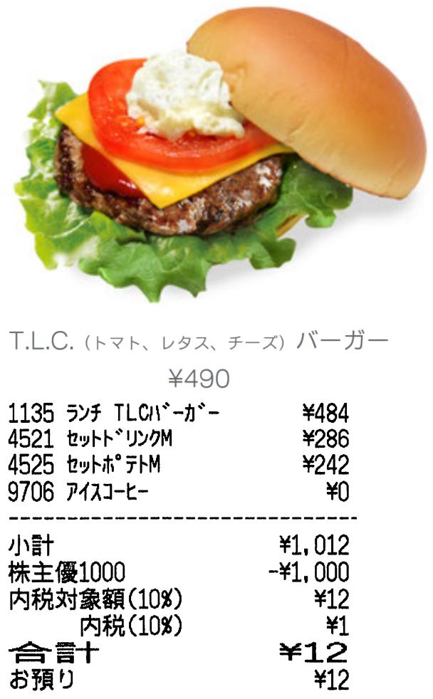 3557 - ユナイテッド&コレクティブ(株) 優待券もらったので、 初めての【 the 3rd Burger 】 へ行って、1枚使ってきた -。