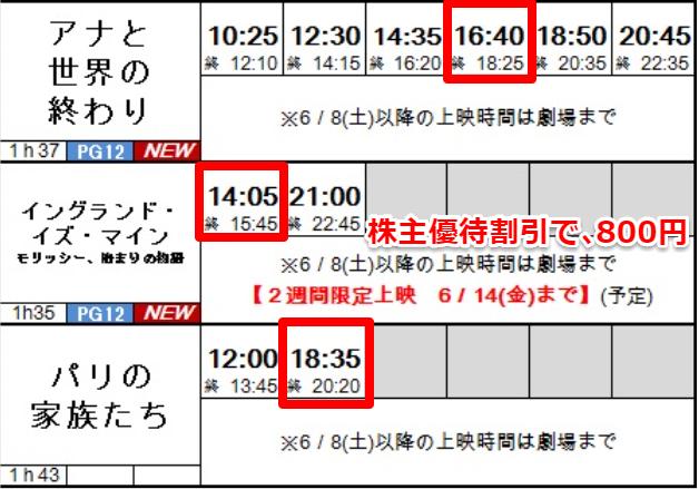 9635 - 武蔵野興業(株) 新宿武蔵野館で3本観て来ました。 特別興行「武蔵野館100周年記念上映作品」も、株主優待割引で800