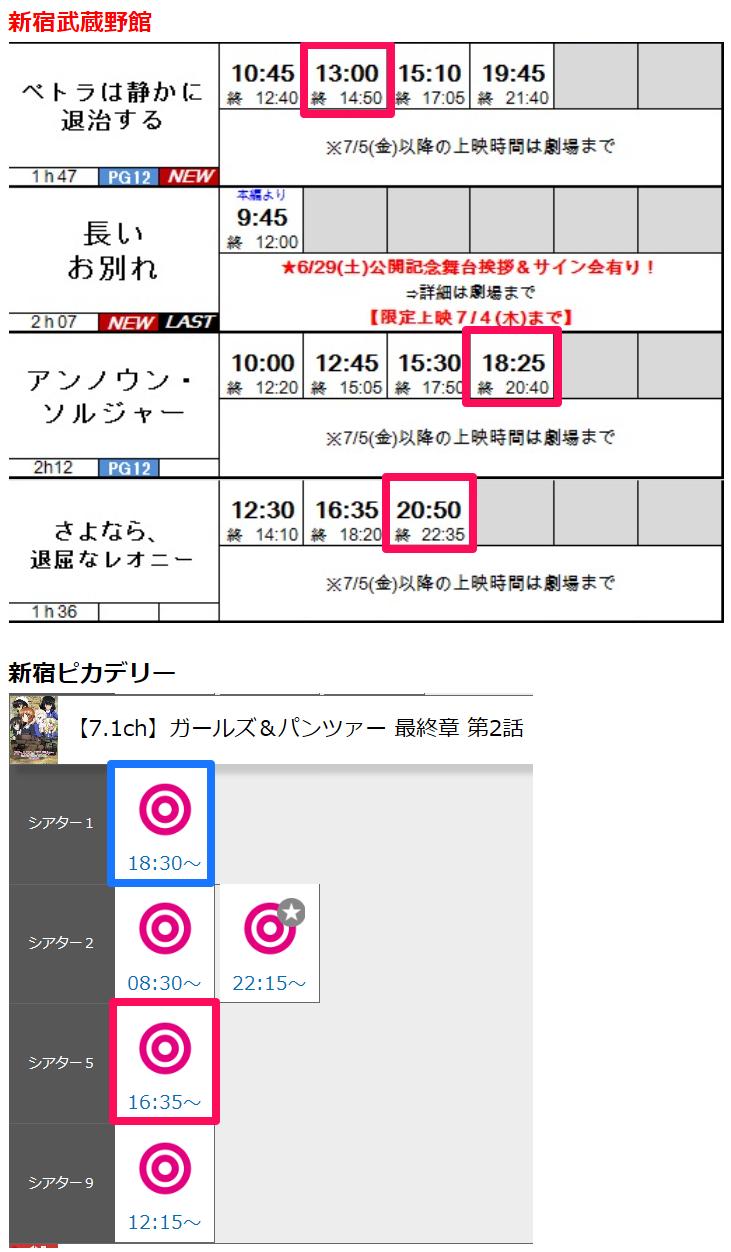 9635 - 武蔵野興業(株) 【 7/2 】 新宿で、4本観てきました。 『ガルパン』の後に『アンノウン・ソルジャー 英雄なき戦場