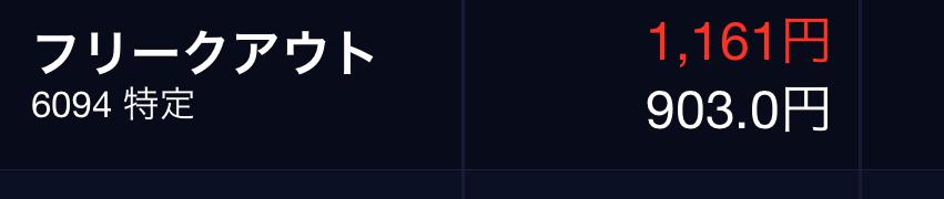 6094 - (株)フリークアウト・ホールディングス 世界のホンダに任せておけば問題ないのだよ! 903まで取得単価を下げてたからいい感じだぜ🎊