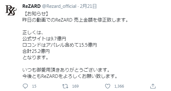 3558 - (株)ロコンド ロコンドはアパレル含めて15.5億円販売したとReZARDの公式が発表してましたね  9月末頃のヒカ