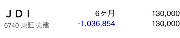 6740 - (株)ジャパンディスプレイ えっとねー、今現在で100ちょいですね。 参った参ったwww 追証がぁぁぁぁぁ〜 ε