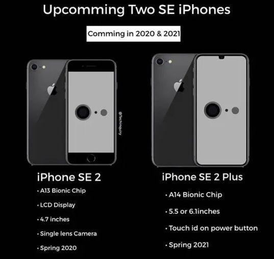 6740 - (株)ジャパンディスプレイ iPhone SE Plus、A14、水滴型ノッチを採用と予想 2020年4月24日 01時04分