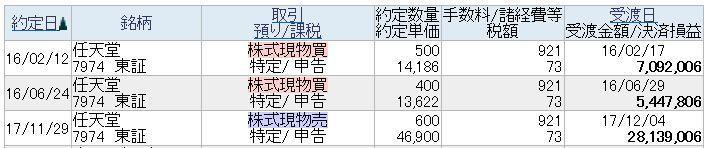 3105 - 日清紡ホールディングス(株) それがさ、まあ、ここは日清紡スレだから別に関係ないんだけど、あの後でかいのは結局利確した資金半分つぎ
