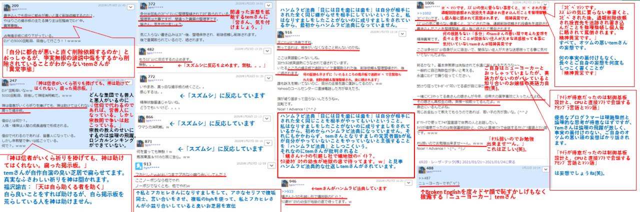 3401 - 帝人(株) > massuさん >  > yukは他の掲示板でもコピペしかできないと言われてま