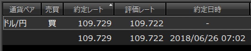 (仮称)全日本女子投資クラブ[FX・為替] ドル円... 109.729買い 指値110.029 逆指値109.579  小さいローソクでent