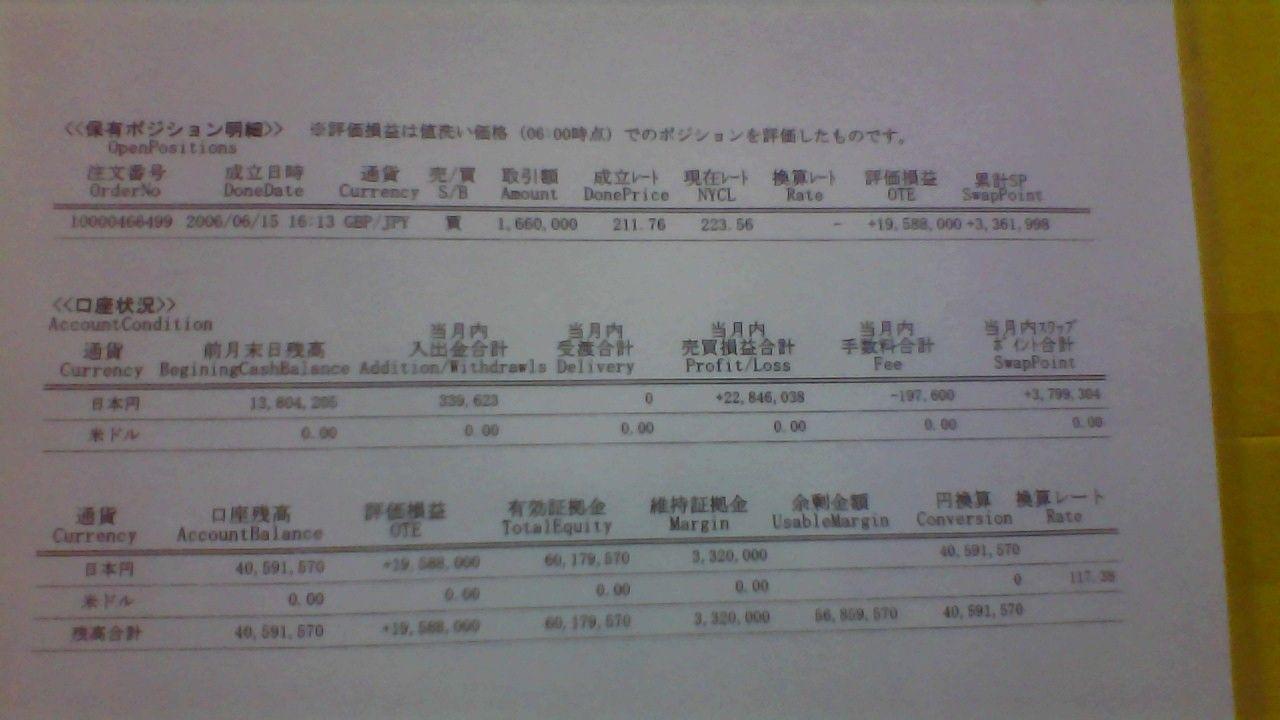 (仮称)全日本女子投資クラブ[FX・為替] 天と  底   誰も分かりません<<損切  厳しいですネ  Q様    私   何度も何