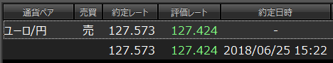 (仮称)全日本女子投資クラブ[FX・為替] ユーロ円... 127.573売り 指値127.273 逆指値127.573(建値) 価格が中線に近