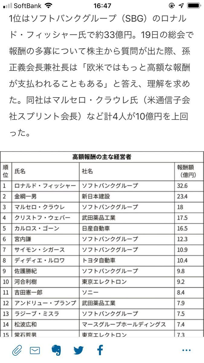 9984 - ソフトバンクグループ(株) つ