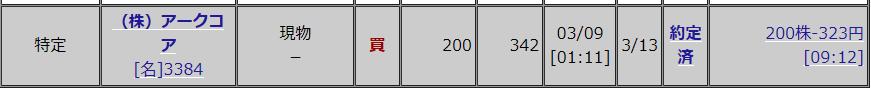 3384 - (株)アークコア 寄りの 323円 200株をナンピン。 合計300株で1年寝かします -。