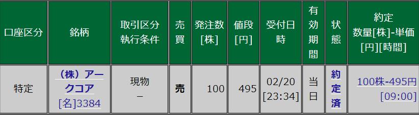 3384 - (株)アークコア 100株 朝寄り495円売り。 (今年も権利取らずに、いったん売却)。 学習して権利落ちはスゴいから