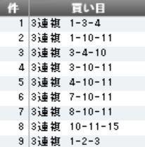 株式とメインレース予想 やばー やっと的中(^^)