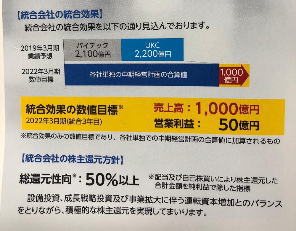 株価 レスター ホールディングス