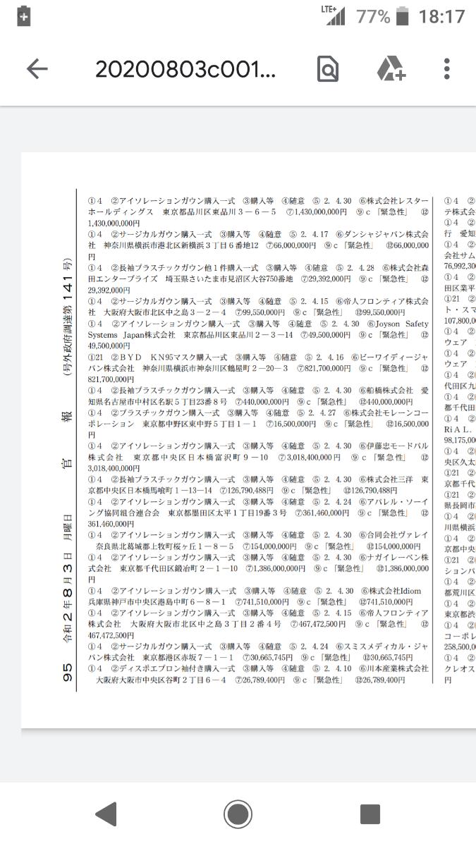 3156 - (株)レスターホールディングス 情報ありがとうございます。これですかね? レスター有言実行してますが、半導体卸業の本業が決算どうでし