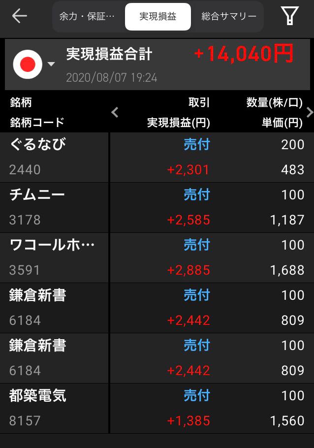 6659 - (株)メディアリンクス セコセコ投資法だぜポンポコぺ〜ん