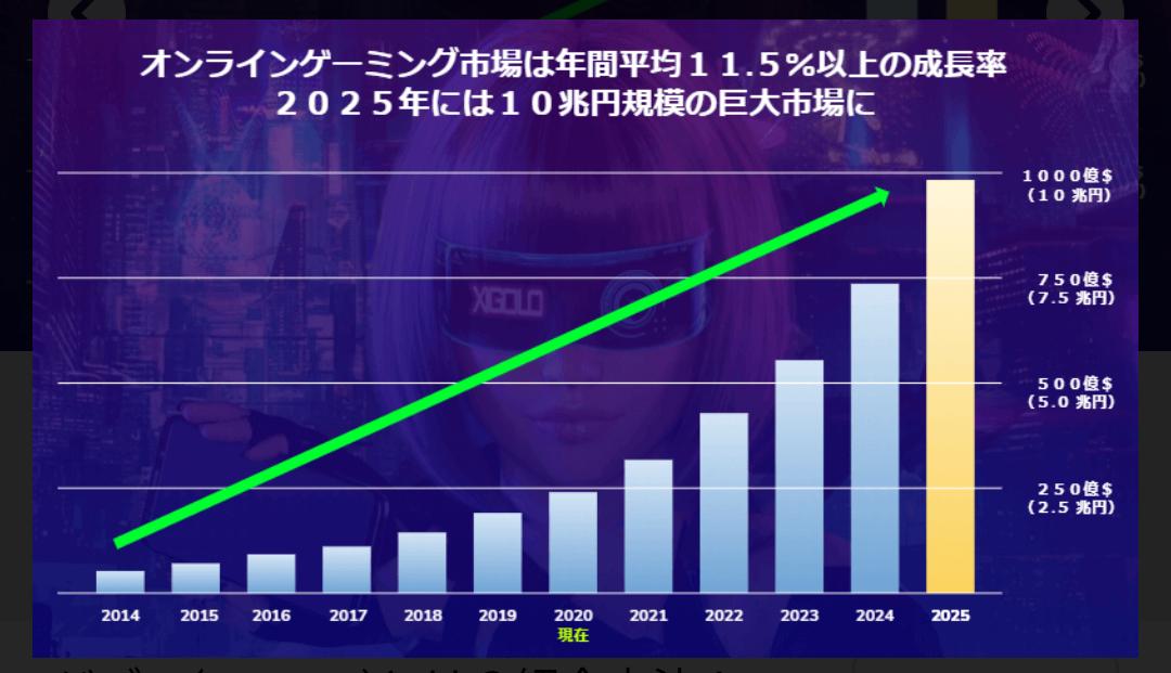 6425 - (株)ユニバーサルエンターテインメント 伸びゆくオンラインカジノ市場