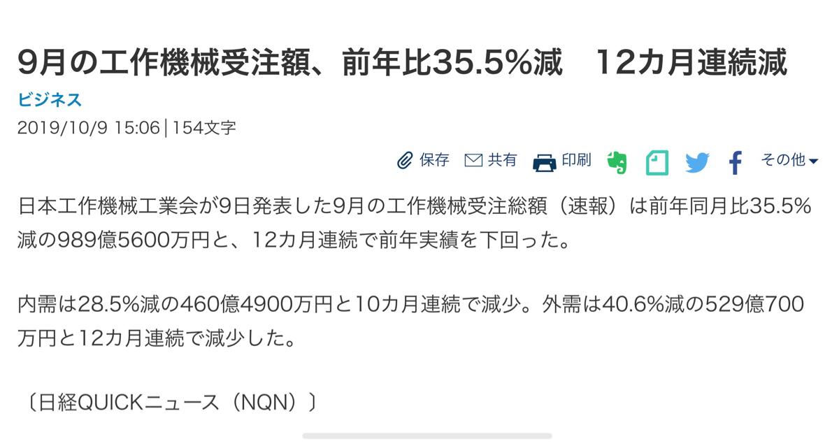 6258 - 平田機工(株) 平田の業績はまだ悪化しますね。  そうなると個人売りが入り下げにくくなる…  けど売り