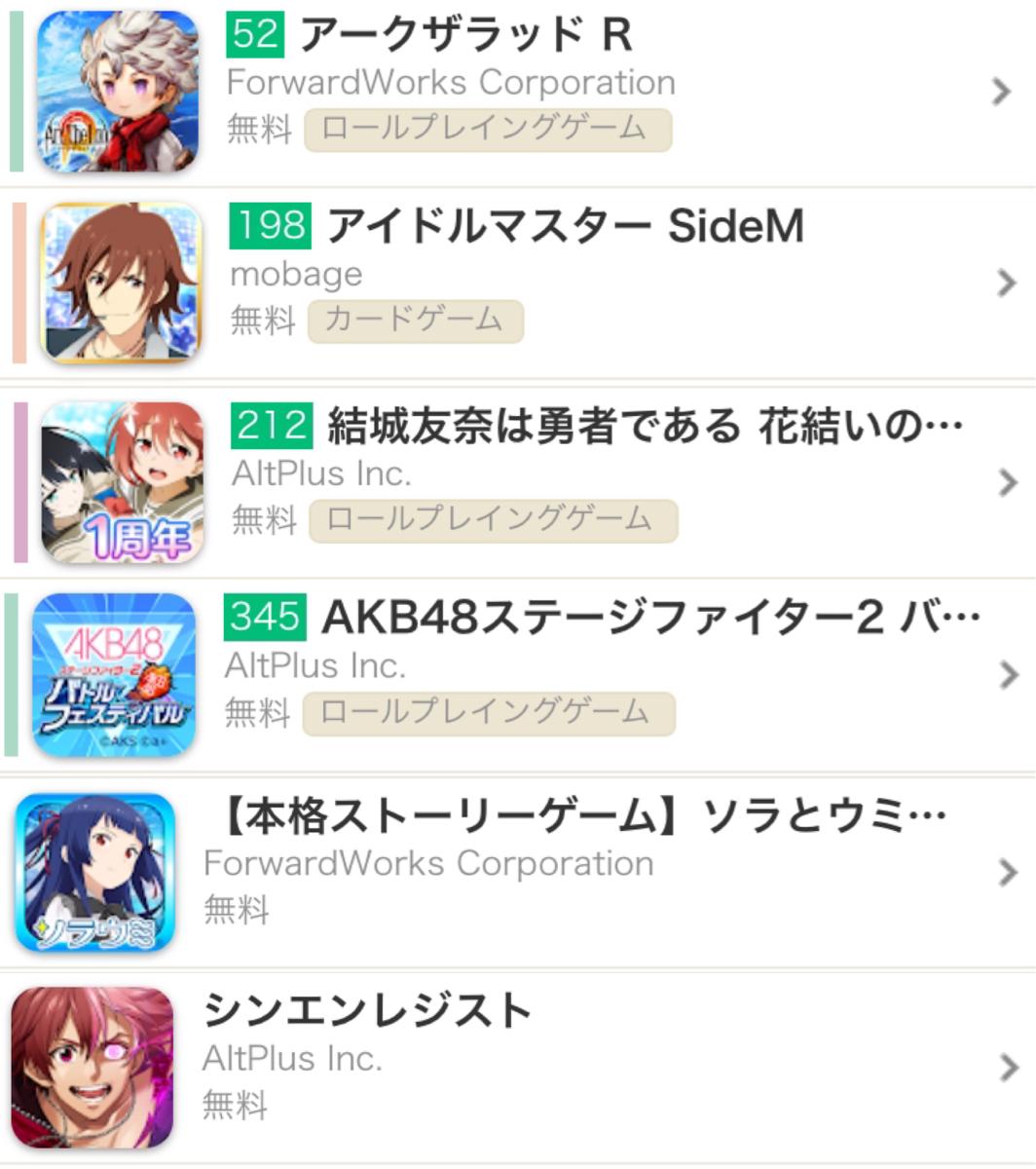 3672 - (株)オルトプラス 今日のオルトプラスさん( ˘ω˘ ) android  AKBステージファイター2 が2