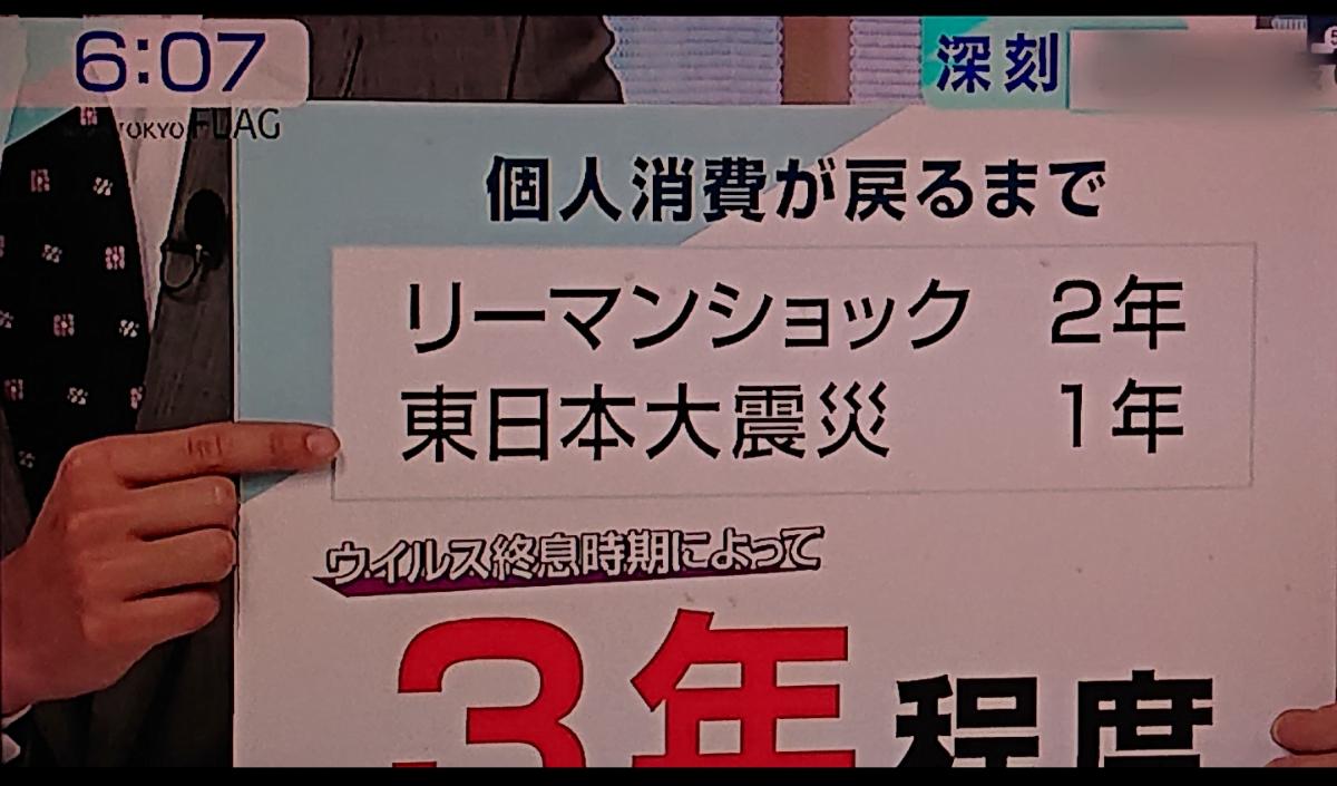 2705 - (株)大戸屋ホールディングス  >今売らないと塩漬け