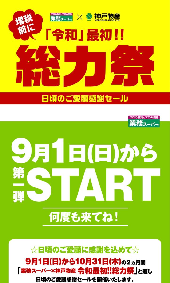 3038 - (株)神戸物産 増税前の駆け込み需要 →自動車メーカー(7211、7203等)、不動産(特にJREIT 2