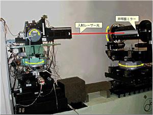 3446 - (株)ジェイテックコーポレーション 超精密非球面形状計測グループ  超高精度なX線ミラー等を加工するために開発した加工法は、それぞれ完成