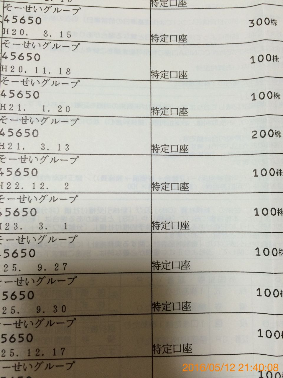 4565 - そーせいグループ(株) > 【お寿司先輩毎日頑張りますな〰‼】名前を変えて沢山投稿してますな〰‼    ↑