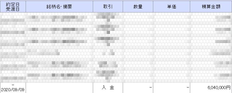 2160 - (株)ジーエヌアイグループ > ふふふ、紫さん。 > 私はまだ含み益なのです(。・_・。) >  > 暴