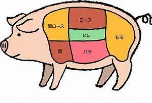 6857 - (株)アドバンテスト ヽ(゚ω、゚)ノ    「脂肪が乗ってる豚」 夏の贈り物なら和豚もちぶた。 思わず口元が
