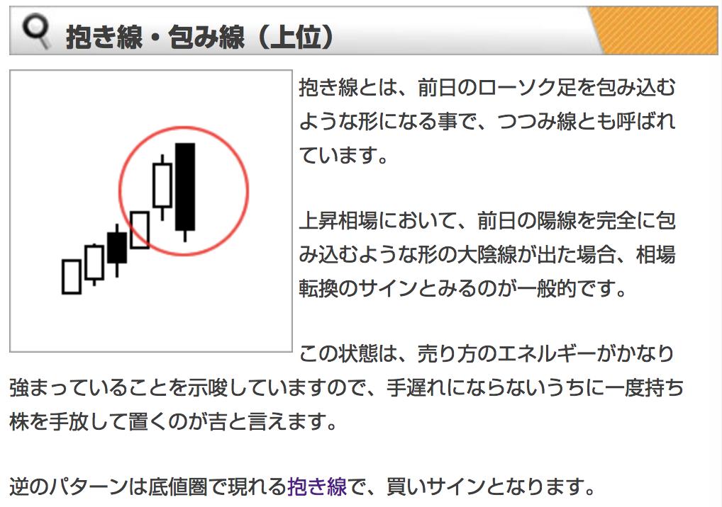 2702 - 日本マクドナルドホールディングス(株) 抱き線だと思うけど。