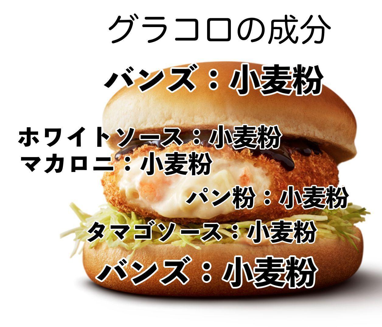 2702 - 日本マクドナルドホールディングス(株) グラコロは小麦粉の塊